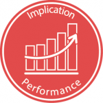 IMPLICATION-PERFORMANCE